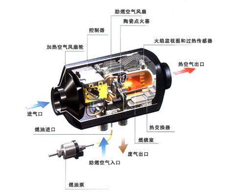 fjh-2/2 2kw驻车加热器